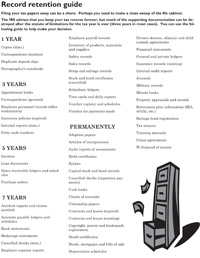 Record Retention Guide